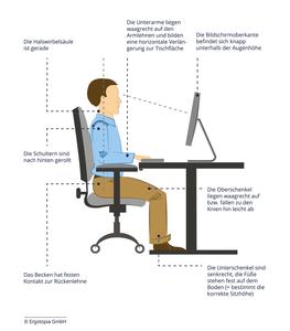 Optimale Sitzhaltung am Arbeitsplatz