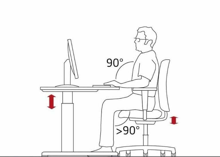 Ergonomie im Büro, optimale Sitzhaltung