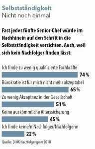Quelle: DIHK Nachfolgereport 2018